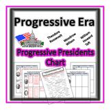Progressive Era-  Progressive Presidents Chart