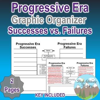 Progressive Era Success or Failure Discussion Web Graphic Organizer