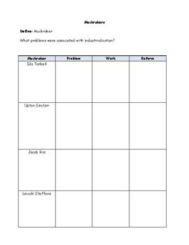 Progressive Era Worksheet, Muckraker Graphic Organizer, Writing and Key