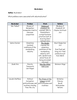 Progressive Era Muckrakers Worksheet Answers - Worksheet List