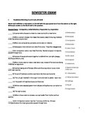 Progressive Era/Gilded Age History Exam