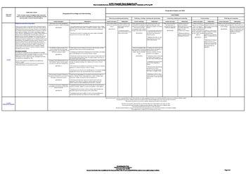 Progressive Framework AusVELS Geography AC (F-7)