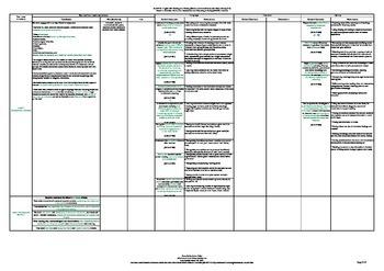 Progressive Framework AusVELS English AC - Reading & Viewing (F-7)