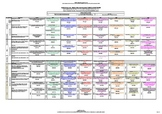 Progressive Framework AusVELS - English AC - Scope & Seque