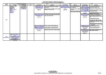 Progressive Framework AusVELS English AC – Writing (F-7)