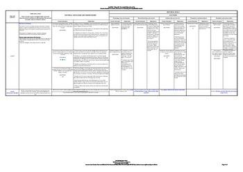 Progressive Framework AusVELS History AC (F-7)