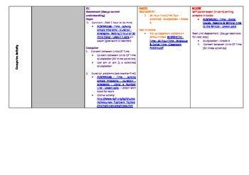 Progressive Mathematics Planner - AusVELS - Time