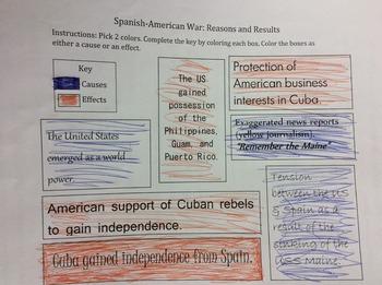 Progressive Movements Coloring