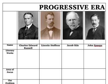 Progressive Muckraker Graphic Organizer