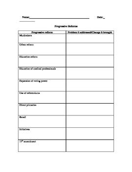 Progressive Reforms Chart