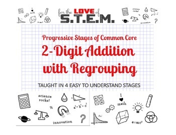 Progressive Stages of Common Core Math: 2-Digit Addition w