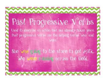 Progressive Verb Graphic Organizer
