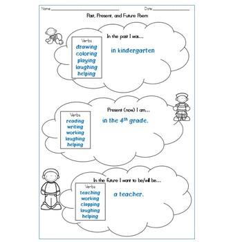 Progressive Tense Verb Poem Graphic Organizer