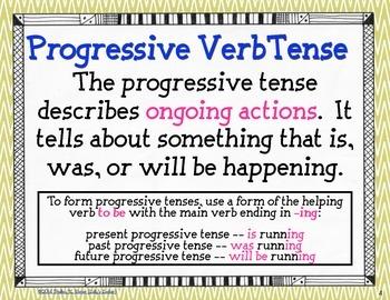 Progressive Verb Tense Task Cards L.4.1.b