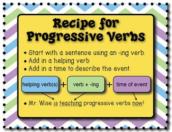 Progressive Verbs - 8 worksheets and 4 posters