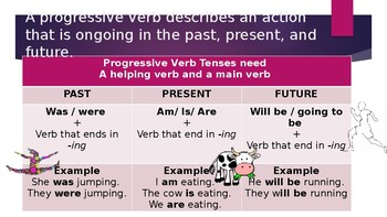 Progressive Verbs - Minilesson, Four Corners Game, and Exit Ticket