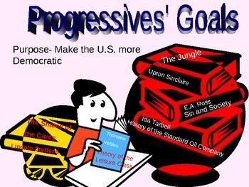 Progressives' Goals Powerpoint
