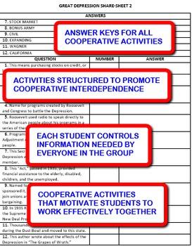Progressives, Twenties, Depression Bundle: Study Guides and Activity Packs