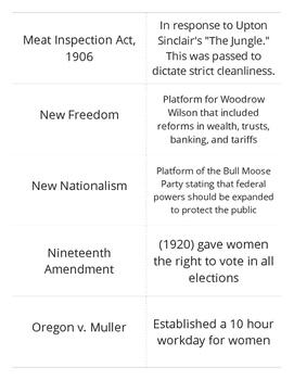 Progressivism Flashcards