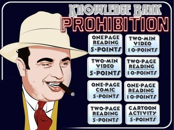 Prohibition Digital Knowledge Bank
