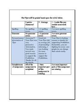 High School - Prohibition Flyer Assignment and Rubric