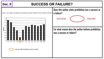 Prohibition: Success or Failure? Activity