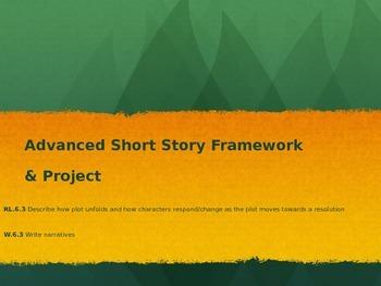PowerPoint: Narrative Writing: Plot Project + Writing +Lea