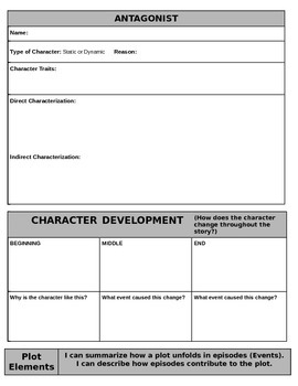 Write a Narrative! Plot/Character Analysis+ Learning Styles; Short Story