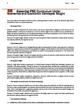 Project Based Economics