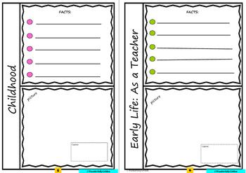 Mary McLeod Bethune: Project Based Learning Activity (Black/White)