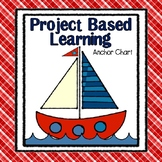 Project Based Learning~Anchoring For Assistance