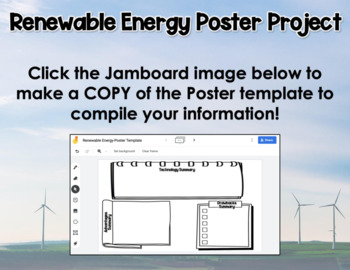 Project Based Learning: Renewable Energy Poster Project
