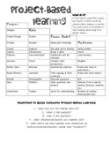Project-Based Learning Description Sheet