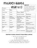 Project-Based Learning Description Sheet