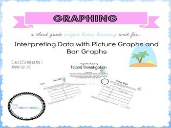Project Based Learning Graphing