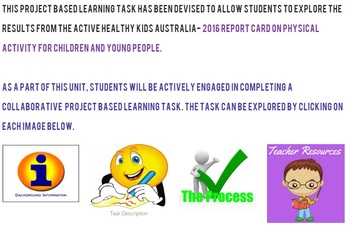Project Based Learning- Health and Physical Education