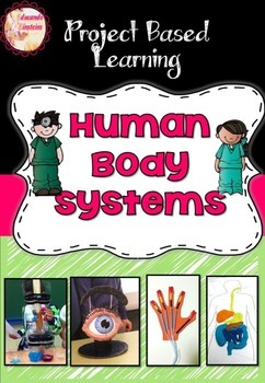 Project Based Learning: Human Body Systems
