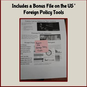 Project-Based Learning: Human Rights & Foreign Policy Tools PSA