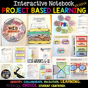 PROJECT BASED LEARNING FOR ANY SUBJECT INTERACTIVE NOTEBOOK ACTIVITY