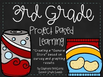 Project Based Learning-Making a Concession Stand/General Store-Graphing