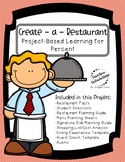 Project-Based Learning Math (Percent): Create-a-Restaurant