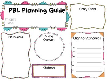 Project Based Learning (PBL) Planning Guide