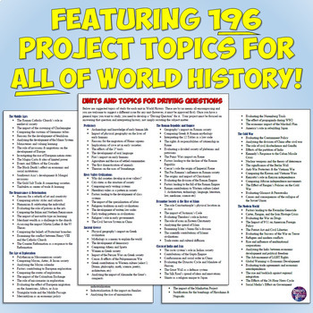 Project Based Learning Packet for ALL of World History