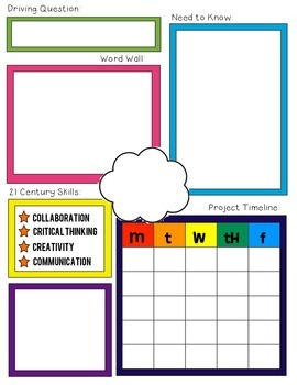 Project Based Learning Planning Poster