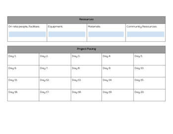 Project Based Learning Planning Template by Mrs Cs Closet ...