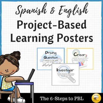 Project-Based Learning Posters (English & Spanish)