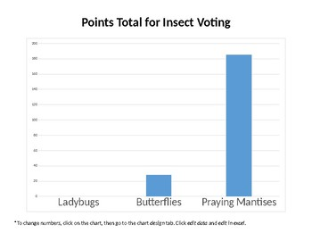 Project-Based Learning - Raise Insects in the Classroom - Complete Unit