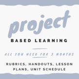 Project Based Learning: Research, Reading & Writing Make a