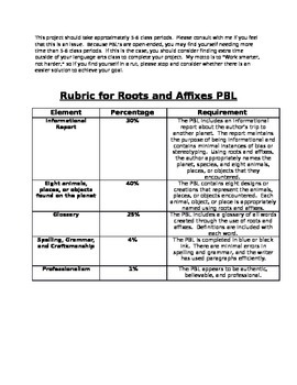 Project Based Learning: Roots and Affixes!