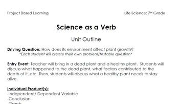 Project Based Learning; Science as a Verb